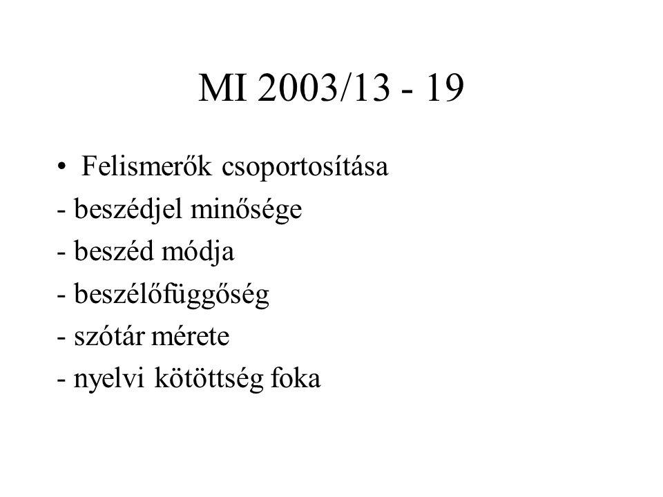 MI 2003/13 - 19 Felismerők csoportosítása - beszédjel minősége - beszéd módja - beszélőfüggőség - szótár mérete - nyelvi kötöttség foka