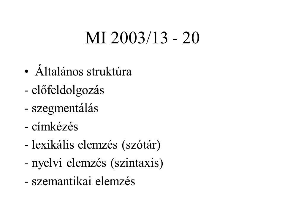 MI 2003/13 - 20 Általános struktúra - előfeldolgozás - szegmentálás - címkézés - lexikális elemzés (szótár) - nyelvi elemzés (szintaxis) - szemantikai elemzés