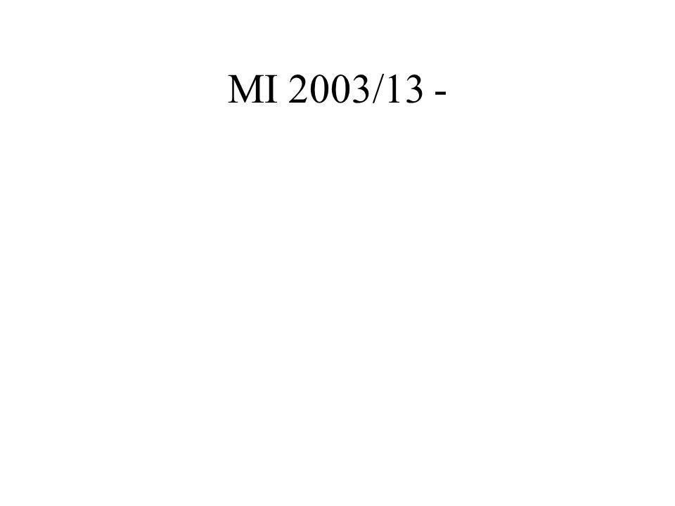 MI 2003/13 -
