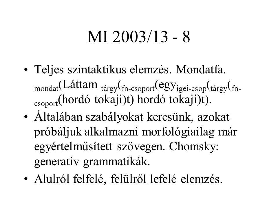 MI 2003/13 - 8 Teljes szintaktikus elemzés. Mondatfa. mondat (Láttam tárgy ( fn-csoport (egy igei-csop ( tárgy ( fn- csoport (hordó tokaji)t) hordó to