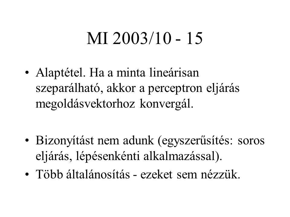 MI 2003/10 - 15 Alaptétel.