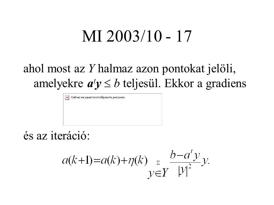 MI 2003/10 - 17 ahol most az Y halmaz azon pontokat jelöli, amelyekre a t y  b teljesül.