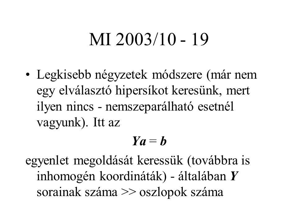 MI 2003/10 - 19 Legkisebb négyzetek módszere (már nem egy elválasztó hipersíkot keresünk, mert ilyen nincs - nemszeparálható esetnél vagyunk).
