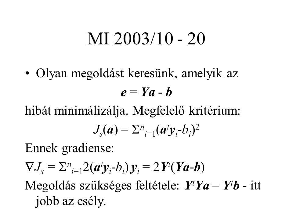 MI 2003/10 - 20 Olyan megoldást keresünk, amelyik az e = Ya - b hibát minimálizálja.
