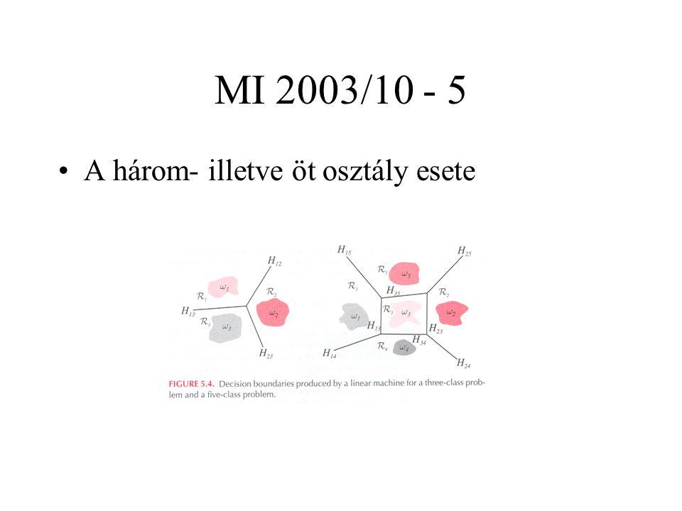 MI 2003/10 - 5 A három- illetve öt osztály esete