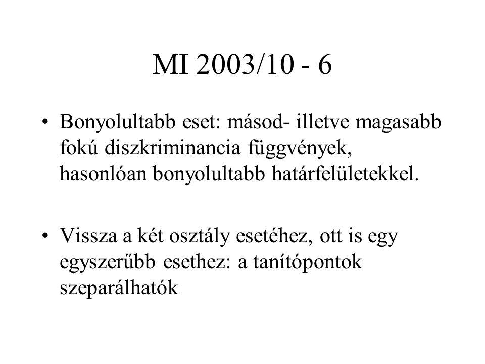 MI 2003/10 - 6 Bonyolultabb eset: másod- illetve magasabb fokú diszkriminancia függvények, hasonlóan bonyolultabb határfelületekkel.