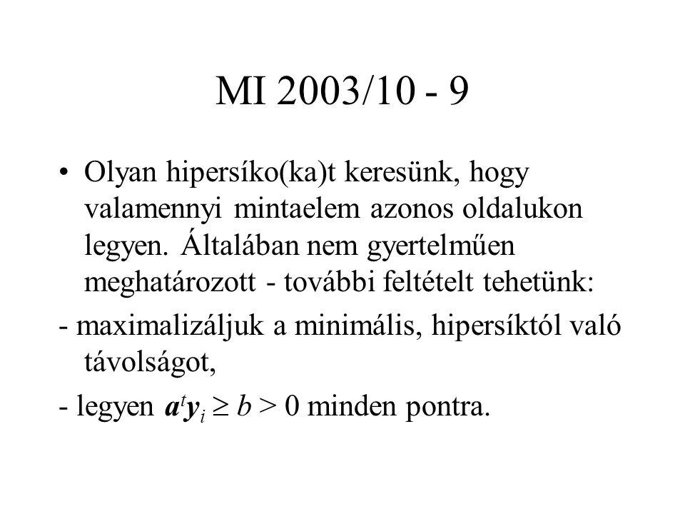 MI 2003/10 - 9 Olyan hipersíko(ka)t keresünk, hogy valamennyi mintaelem azonos oldalukon legyen.