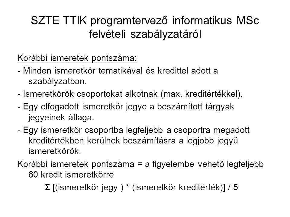 SZTE TTIK programtervező informatikus MSc felvételi szabályzatáról Korábbi ismeretek pontszáma: - Minden ismeretkör tematikával és kredittel adott a szabályzatban.