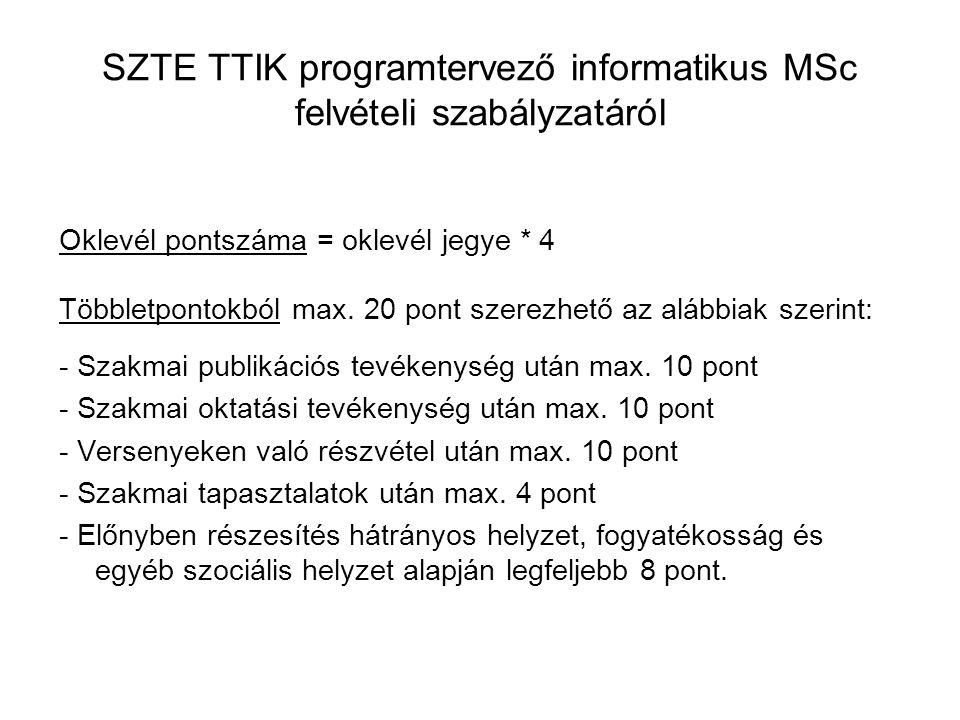 SZTE TTIK programtervező informatikus MSc felvételi szabályzatáról Oklevél pontszáma = oklevél jegye * 4 Többletpontokból max. 20 pont szerezhető az a