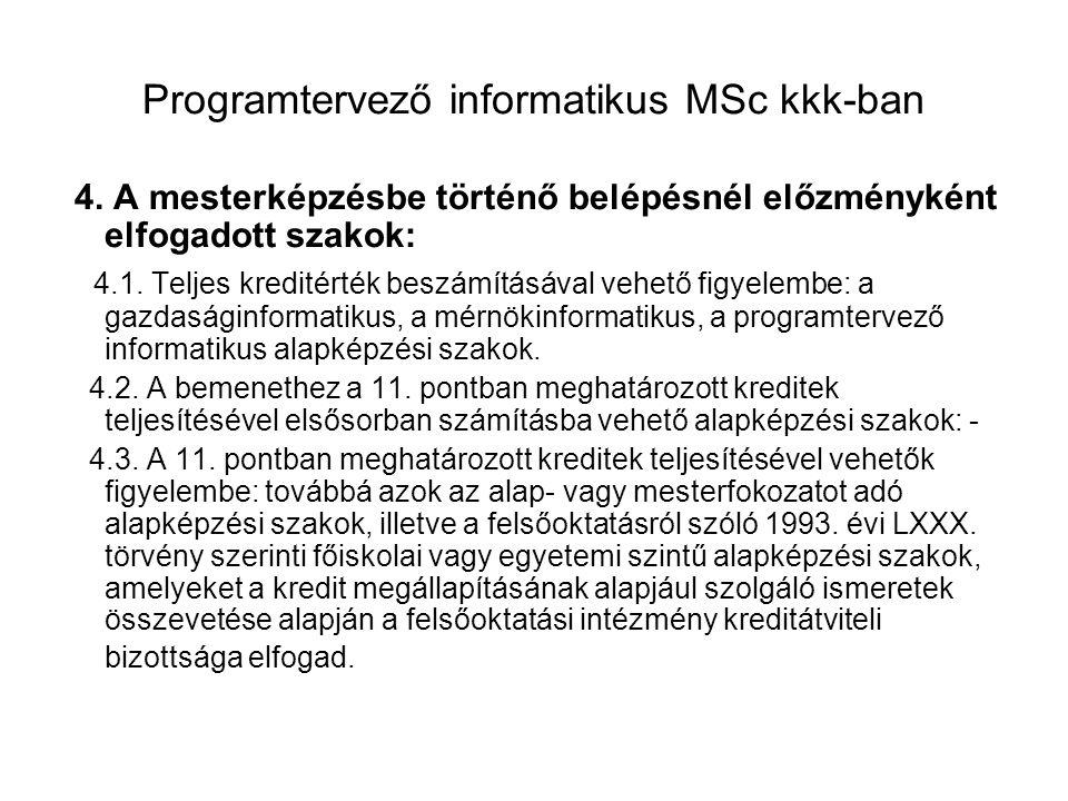 Programtervező informatikus MSc kkk-ban 4. A mesterképzésbe történő belépésnél előzményként elfogadott szakok: 4.1. Teljes kreditérték beszámításával