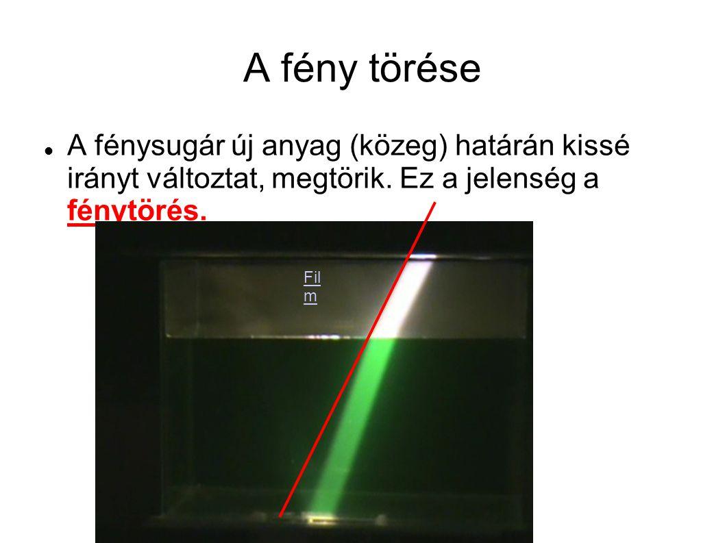 A fény törése A fénysugár új anyag (közeg) határán kissé irányt változtat, megtörik. Ez a jelenség a fénytörés. Fil m