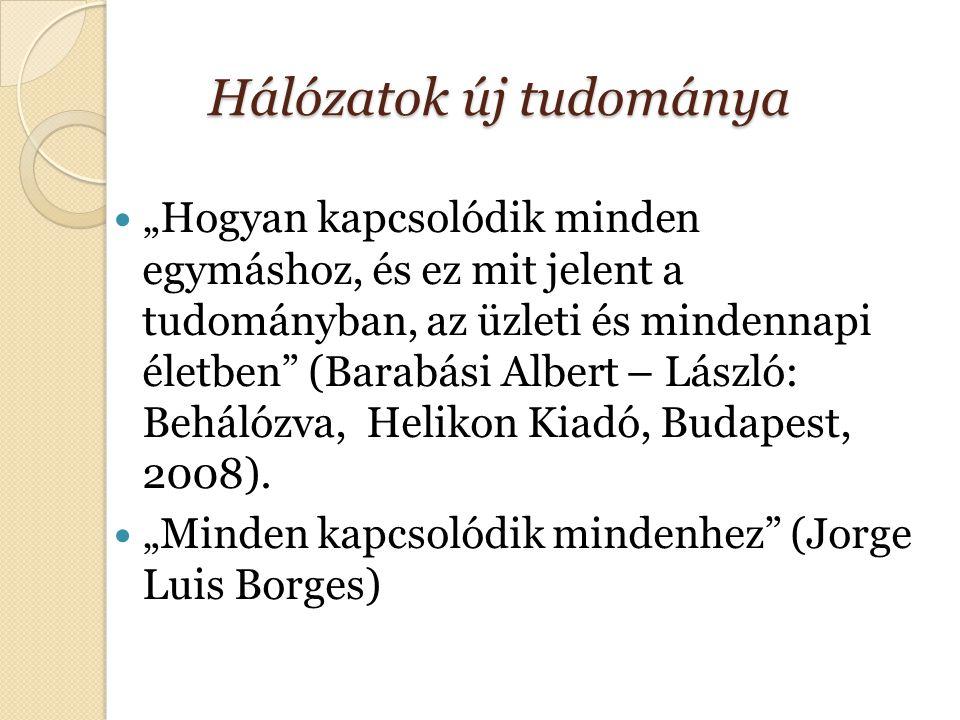 """Hálózatok új tudománya """"Hogyan kapcsolódik minden egymáshoz, és ez mit jelent a tudományban, az üzleti és mindennapi életben (Barabási Albert – László: Behálózva, Helikon Kiadó, Budapest, 2008)."""