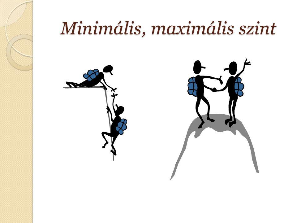 Minimális, maximális szint