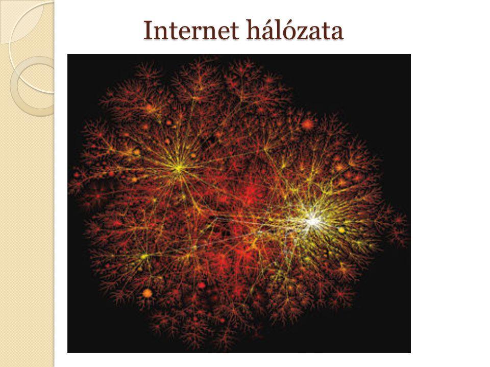 Paul Baran hálózatai – Internet szerkezete