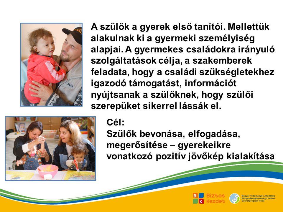 Cél: Szülők bevonása, elfogadása, megerősítése – gyerekeikre vonatkozó pozitív jövőkép kialakítása A szülők a gyerek első tanítói.