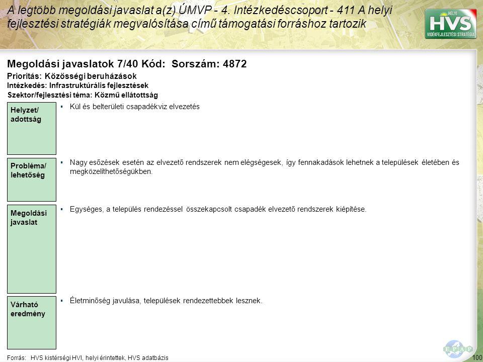 100 Forrás:HVS kistérségi HVI, helyi érintettek, HVS adatbázis Megoldási javaslatok 7/40 Kód: Sorszám: 4872 A legtöbb megoldási javaslat a(z) ÚMVP - 4