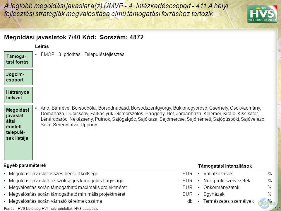 102 Forrás:HVS kistérségi HVI, helyi érintettek, HVS adatbázis Megoldási javaslatok 8/40 Kód: ÉM-53-GF-7-02 Sorszám: 4465 A legtöbb megoldási javaslat a(z) ÚMVP - 4.