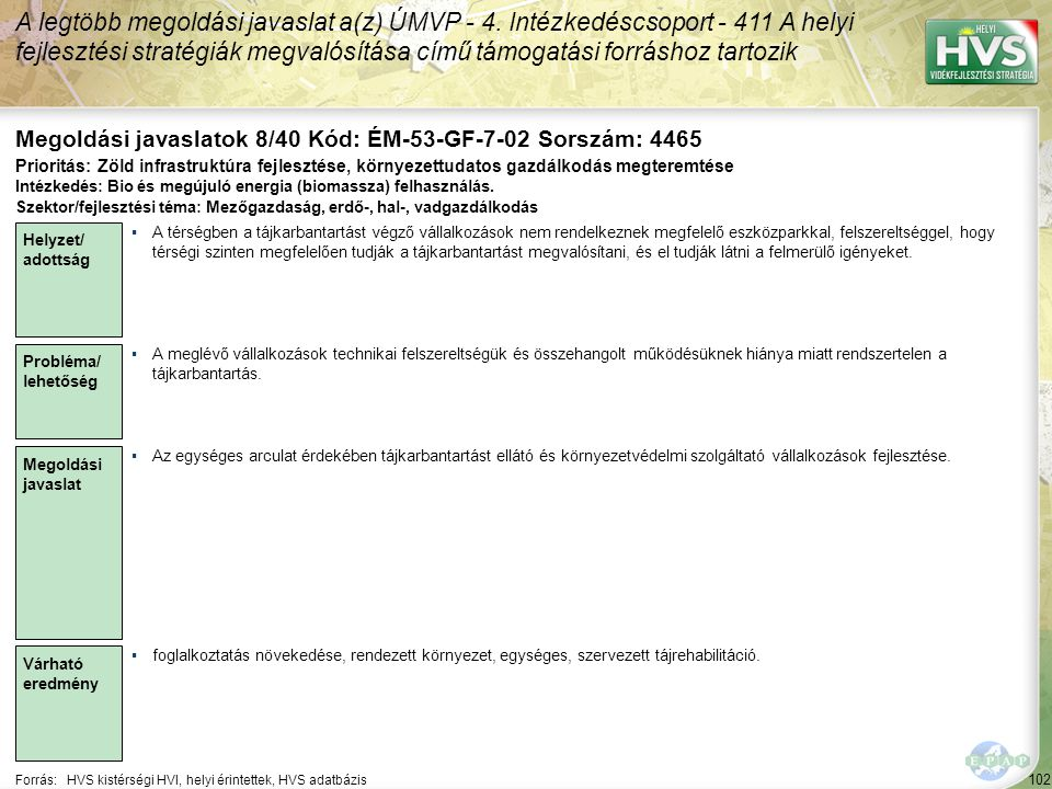 102 Forrás:HVS kistérségi HVI, helyi érintettek, HVS adatbázis Megoldási javaslatok 8/40 Kód: ÉM-53-GF-7-02 Sorszám: 4465 A legtöbb megoldási javaslat