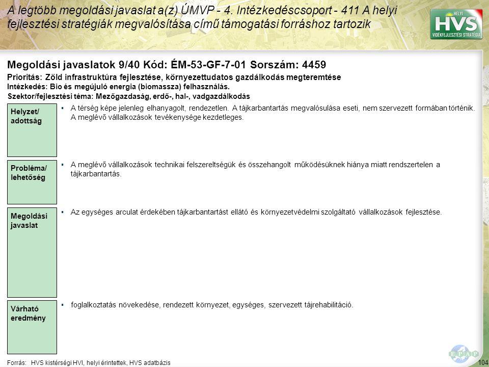 104 Forrás:HVS kistérségi HVI, helyi érintettek, HVS adatbázis Megoldási javaslatok 9/40 Kód: ÉM-53-GF-7-01 Sorszám: 4459 A legtöbb megoldási javaslat