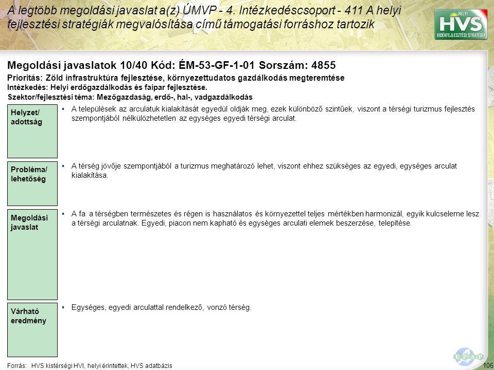 106 Forrás:HVS kistérségi HVI, helyi érintettek, HVS adatbázis Megoldási javaslatok 10/40 Kód: ÉM-53-GF-1-01 Sorszám: 4855 A legtöbb megoldási javasla