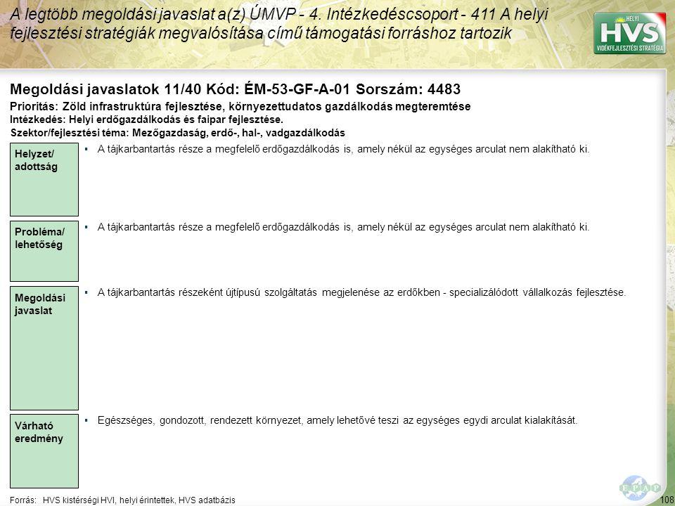 108 Forrás:HVS kistérségi HVI, helyi érintettek, HVS adatbázis Megoldási javaslatok 11/40 Kód: ÉM-53-GF-A-01 Sorszám: 4483 A legtöbb megoldási javasla