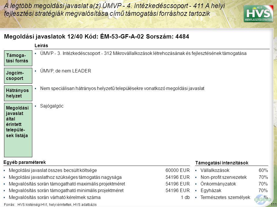112 Forrás:HVS kistérségi HVI, helyi érintettek, HVS adatbázis Megoldási javaslatok 13/40 Kód: ÉM-53-GF-A-04 Sorszám: 4507 A legtöbb megoldási javaslat a(z) ÚMVP - 4.