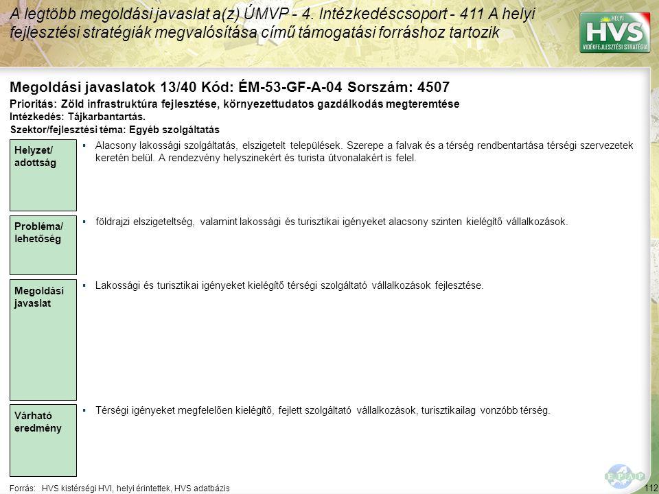 112 Forrás:HVS kistérségi HVI, helyi érintettek, HVS adatbázis Megoldási javaslatok 13/40 Kód: ÉM-53-GF-A-04 Sorszám: 4507 A legtöbb megoldási javasla