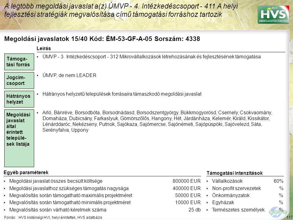 118 Forrás:HVS kistérségi HVI, helyi érintettek, HVS adatbázis Megoldási javaslatok 16/40 Kód: ÉM-53-GF-1-02 Sorszám: 4337 A legtöbb megoldási javaslat a(z) ÚMVP - 4.
