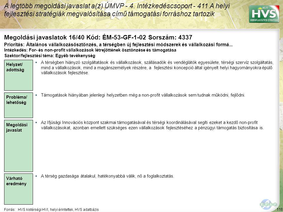 118 Forrás:HVS kistérségi HVI, helyi érintettek, HVS adatbázis Megoldási javaslatok 16/40 Kód: ÉM-53-GF-1-02 Sorszám: 4337 A legtöbb megoldási javasla
