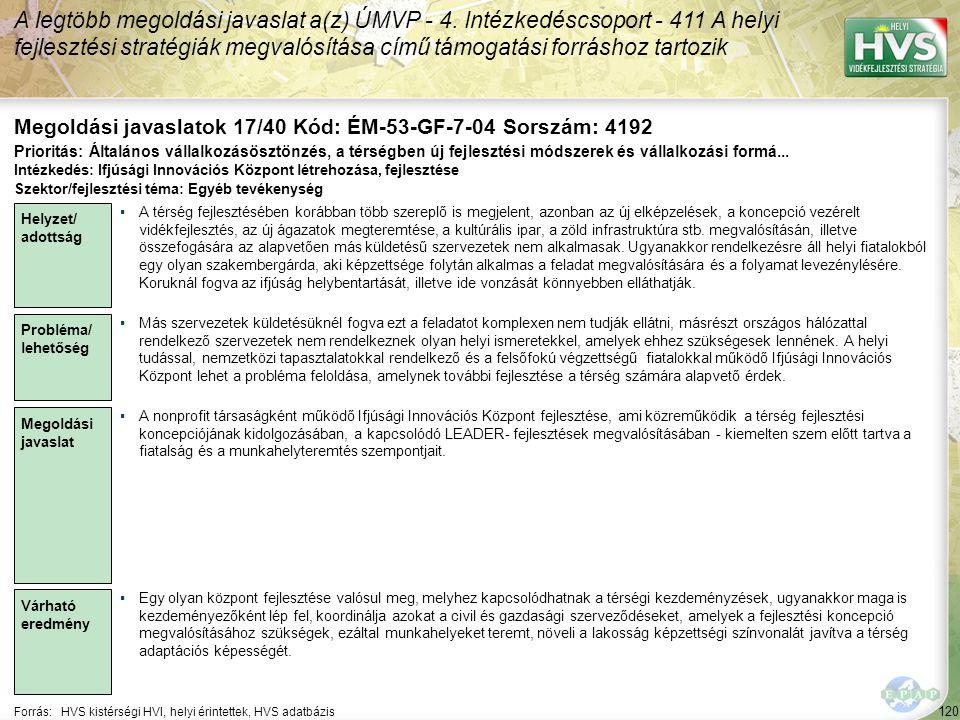 120 Forrás:HVS kistérségi HVI, helyi érintettek, HVS adatbázis Megoldási javaslatok 17/40 Kód: ÉM-53-GF-7-04 Sorszám: 4192 A legtöbb megoldási javasla
