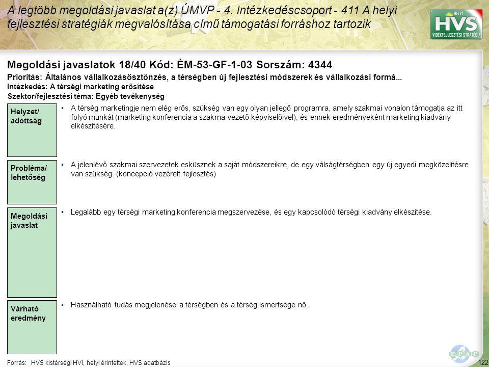 122 Forrás:HVS kistérségi HVI, helyi érintettek, HVS adatbázis Megoldási javaslatok 18/40 Kód: ÉM-53-GF-1-03 Sorszám: 4344 A legtöbb megoldási javasla