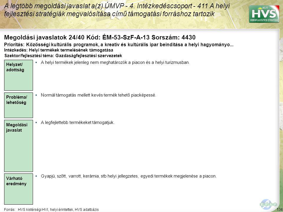 134 Forrás:HVS kistérségi HVI, helyi érintettek, HVS adatbázis Megoldási javaslatok 24/40 Kód: ÉM-53-SzF-A-13 Sorszám: 4430 A legtöbb megoldási javasl