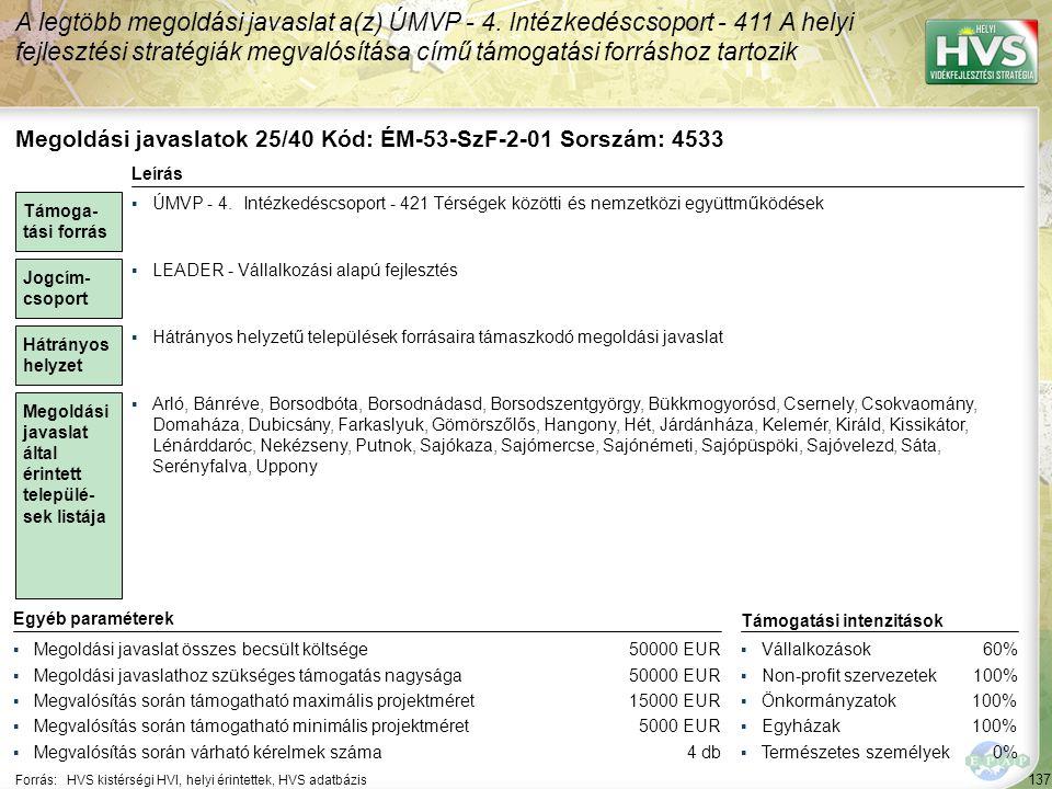 138 Forrás:HVS kistérségi HVI, helyi érintettek, HVS adatbázis Megoldási javaslatok 26/40 Kód: ÉM-53-SzF-4-01 Sorszám: 4857 A legtöbb megoldási javaslat a(z) ÚMVP - 4.