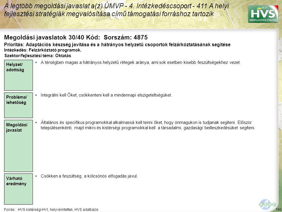 146 Forrás:HVS kistérségi HVI, helyi érintettek, HVS adatbázis Megoldási javaslatok 30/40 Kód: Sorszám: 4875 A legtöbb megoldási javaslat a(z) ÚMVP -