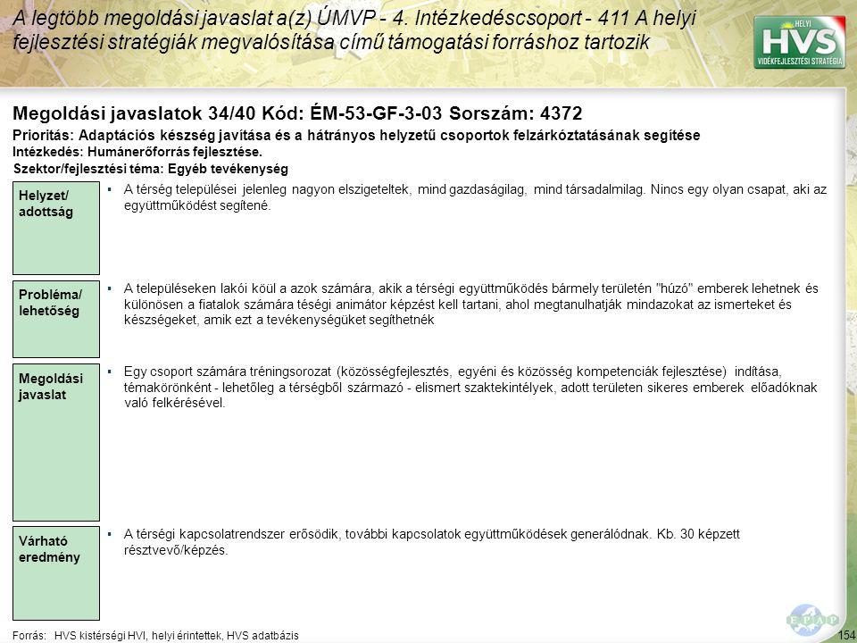 154 Forrás:HVS kistérségi HVI, helyi érintettek, HVS adatbázis Megoldási javaslatok 34/40 Kód: ÉM-53-GF-3-03 Sorszám: 4372 A legtöbb megoldási javasla