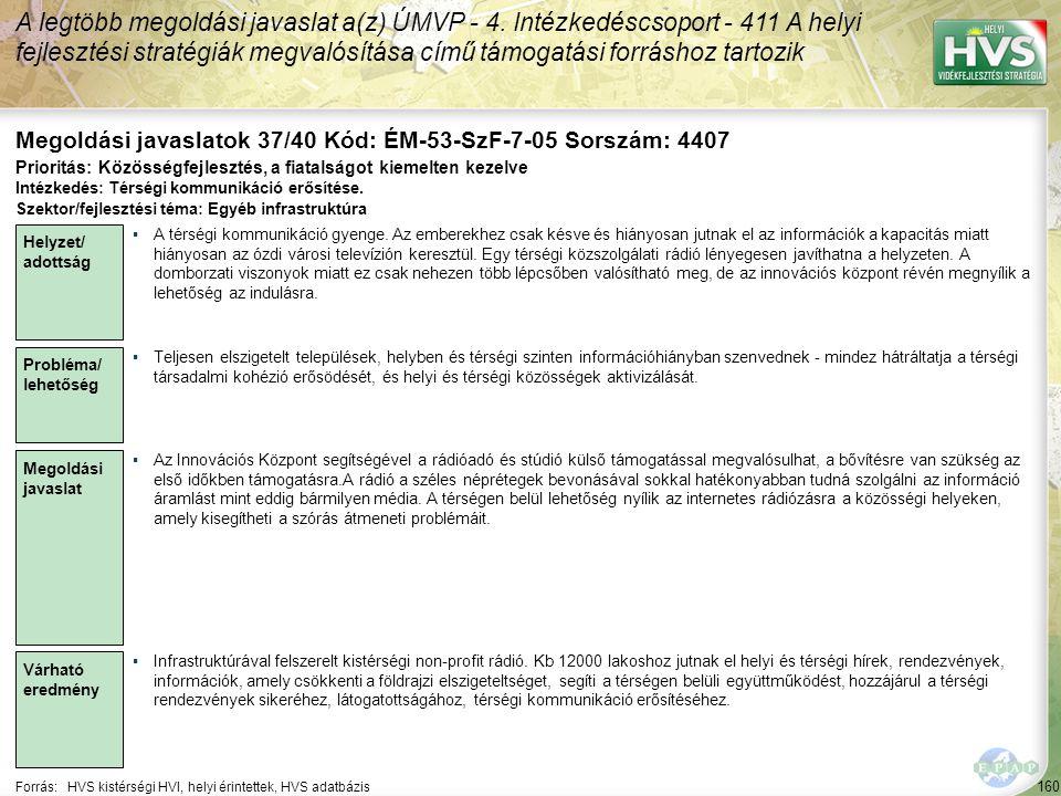 160 Forrás:HVS kistérségi HVI, helyi érintettek, HVS adatbázis Megoldási javaslatok 37/40 Kód: ÉM-53-SzF-7-05 Sorszám: 4407 A legtöbb megoldási javaslat a(z) ÚMVP - 4.