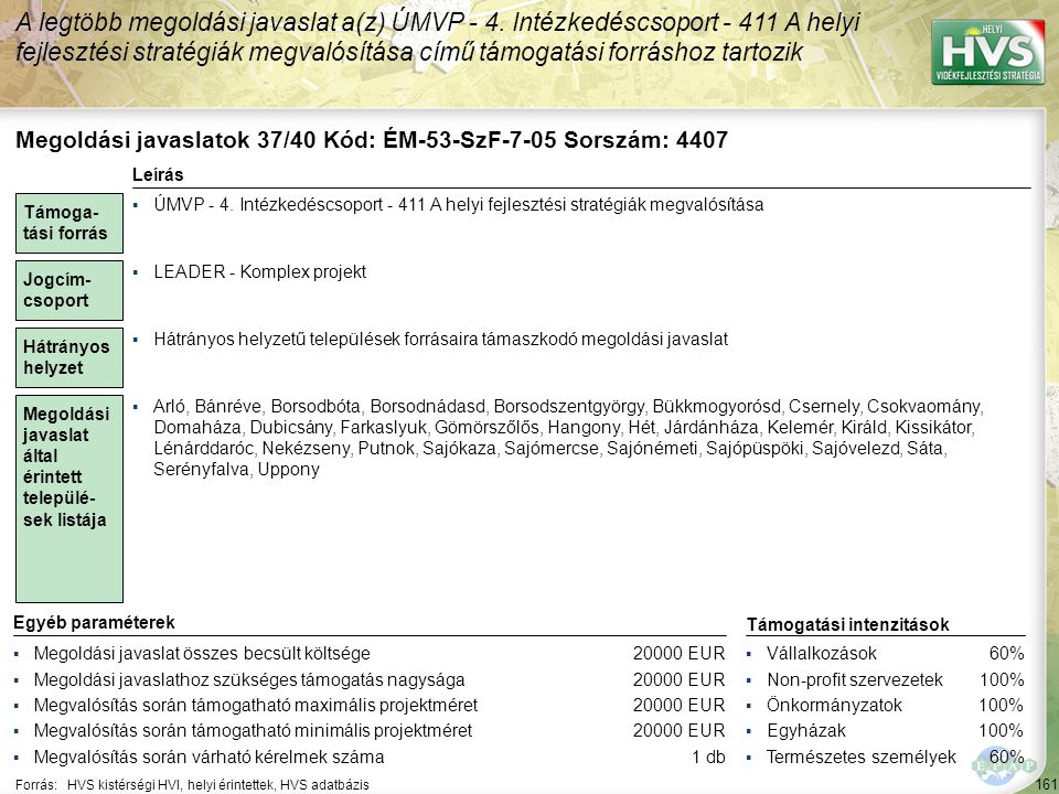 162 Forrás:HVS kistérségi HVI, helyi érintettek, HVS adatbázis Megoldási javaslatok 38/40 Kód: ÉM-53-GF-3-07 Sorszám: 4395 A legtöbb megoldási javaslat a(z) ÚMVP - 4.