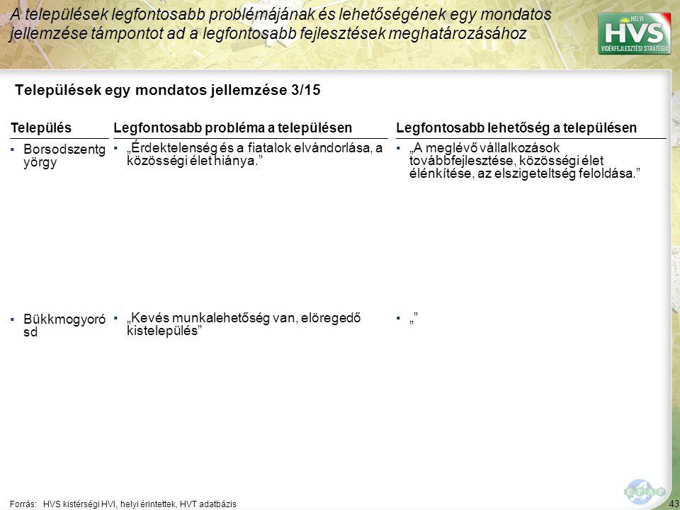 43 Települések egy mondatos jellemzése 3/15 A települések legfontosabb problémájának és lehetőségének egy mondatos jellemzése támpontot ad a legfontos