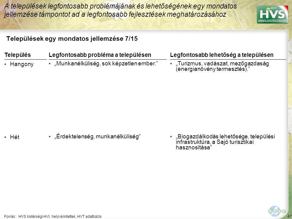 47 Települések egy mondatos jellemzése 7/15 A települések legfontosabb problémájának és lehetőségének egy mondatos jellemzése támpontot ad a legfontos