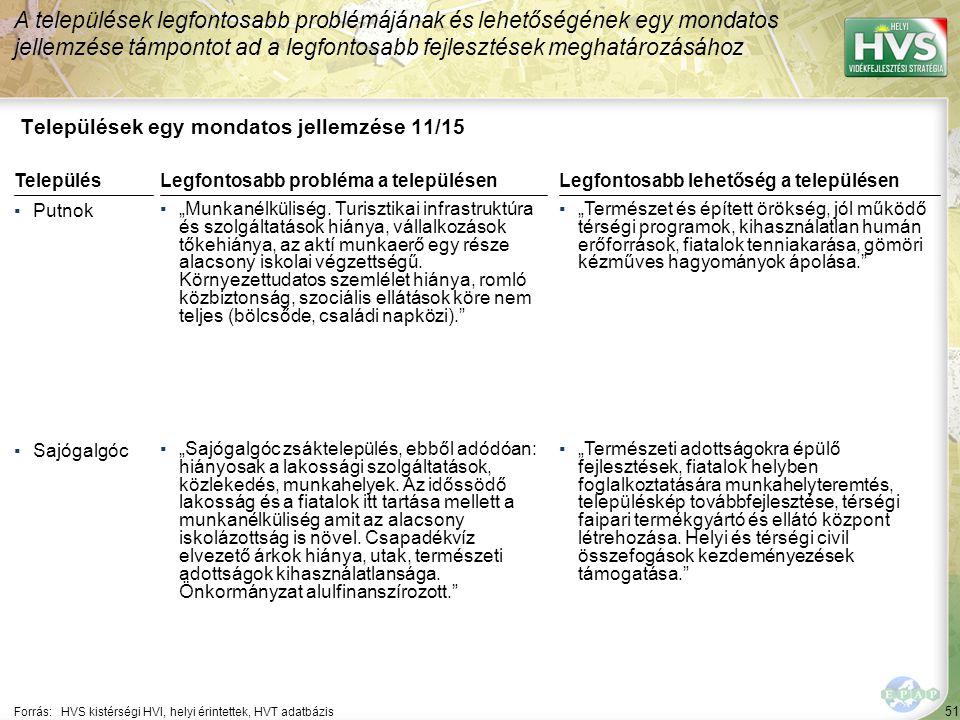 51 Települések egy mondatos jellemzése 11/15 A települések legfontosabb problémájának és lehetőségének egy mondatos jellemzése támpontot ad a legfonto