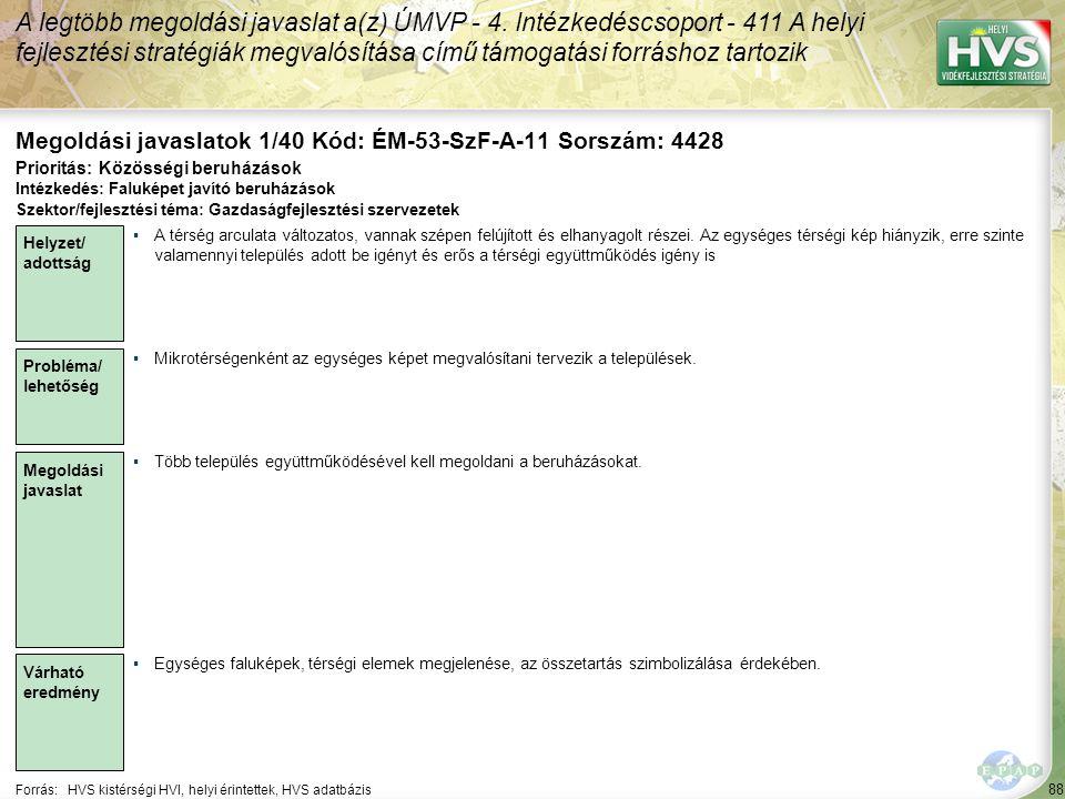 88 Forrás:HVS kistérségi HVI, helyi érintettek, HVS adatbázis Megoldási javaslatok 1/40 Kód: ÉM-53-SzF-A-11 Sorszám: 4428 A legtöbb megoldási javaslat