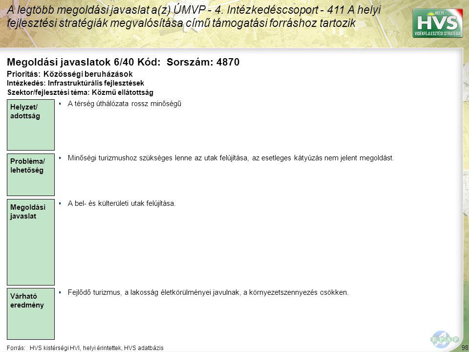 98 Forrás:HVS kistérségi HVI, helyi érintettek, HVS adatbázis Megoldási javaslatok 6/40 Kód: Sorszám: 4870 A legtöbb megoldási javaslat a(z) ÚMVP - 4.