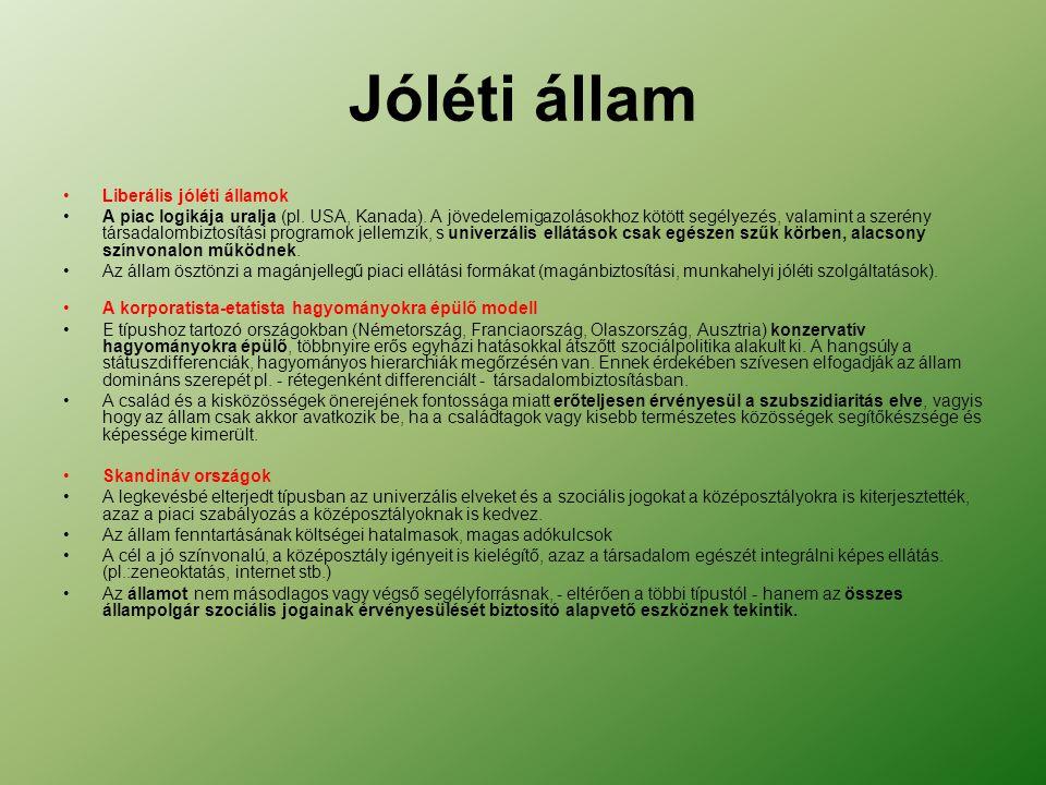 Liberális jóléti államok A piac logikája uralja (pl.