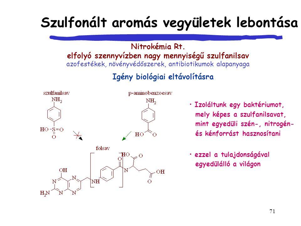 71 Szulfonált aromás vegyületek lebontása Nitrokémia Rt. elfolyó szennyvízben nagy mennyiségű szulfanilsav azofestékek, növényvédőszerek, antibiotikum