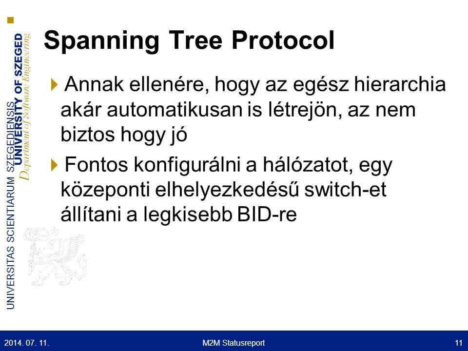 UNIVERSITY OF SZEGED D epartment of Software Engineering UNIVERSITAS SCIENTIARUM SZEGEDIENSIS Spanning Tree Protocol  Annak ellenére, hogy az egész h