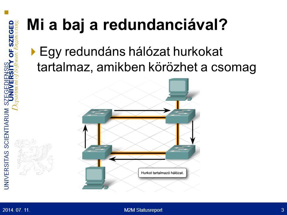 UNIVERSITY OF SZEGED D epartment of Software Engineering UNIVERSITAS SCIENTIARUM SZEGEDIENSIS Mi a baj a redundanciával?  Egy redundáns hálózat hurko