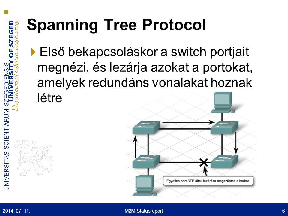 UNIVERSITY OF SZEGED D epartment of Software Engineering UNIVERSITAS SCIENTIARUM SZEGEDIENSIS Spanning Tree Protocol  Első bekapcsoláskor a switch po