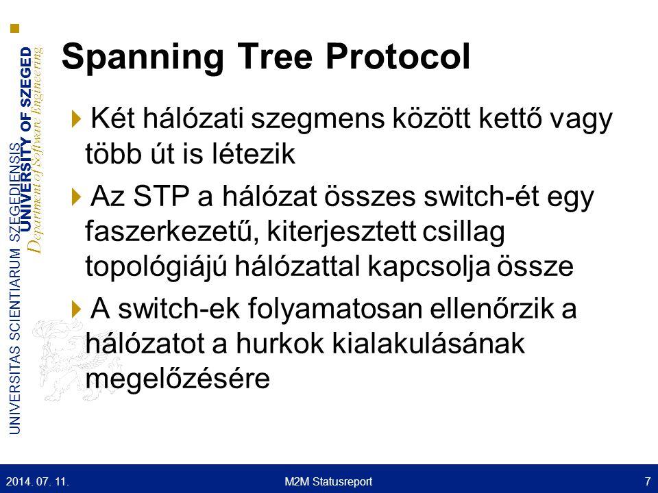 UNIVERSITY OF SZEGED D epartment of Software Engineering UNIVERSITAS SCIENTIARUM SZEGEDIENSIS Spanning Tree Protocol  Két hálózati szegmens között ke