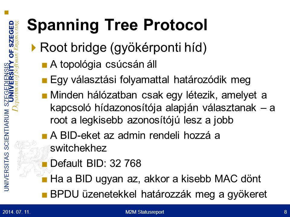 UNIVERSITY OF SZEGED D epartment of Software Engineering UNIVERSITAS SCIENTIARUM SZEGEDIENSIS Spanning Tree Protocol  Root bridge (gyökérponti híd) ■