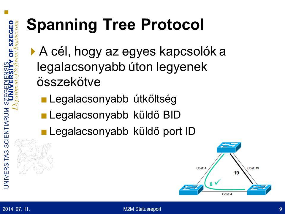 UNIVERSITY OF SZEGED D epartment of Software Engineering UNIVERSITAS SCIENTIARUM SZEGEDIENSIS Spanning Tree Protocol  A cél, hogy az egyes kapcsolók